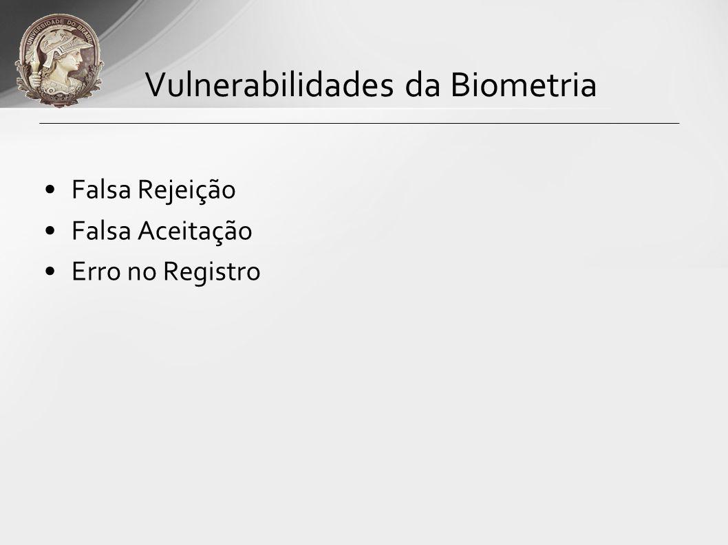 Vulnerabilidades da Biometria