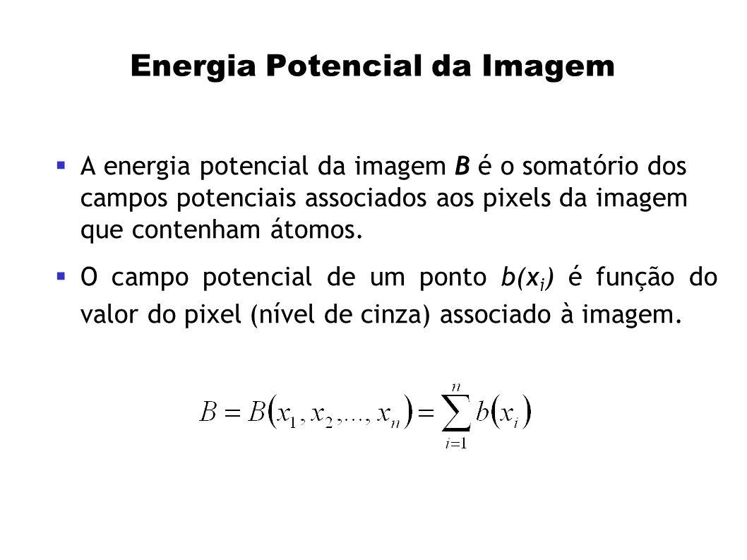 Energia Potencial da Imagem