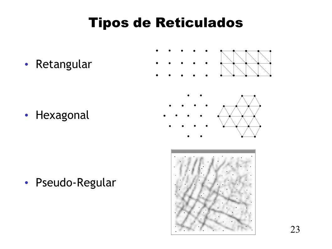 Tipos de Reticulados Retangular Hexagonal Pseudo-Regular 23