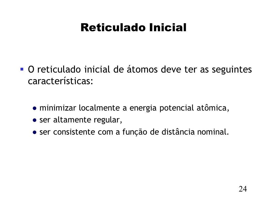 Reticulado Inicial O reticulado inicial de átomos deve ter as seguintes características: minimizar localmente a energia potencial atômica,