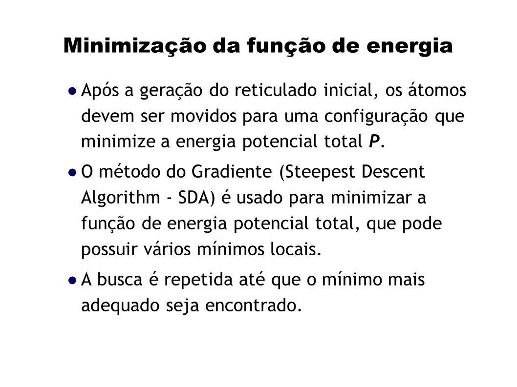 Minimização da função de energia
