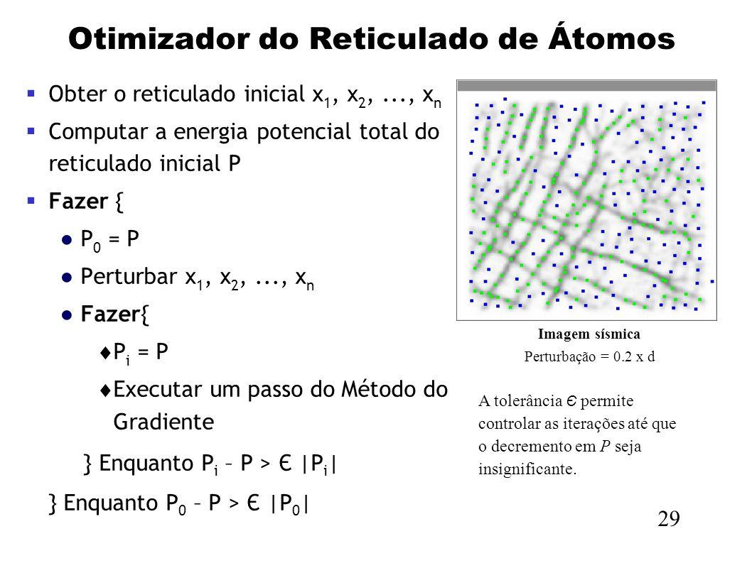 Otimizador do Reticulado de Átomos