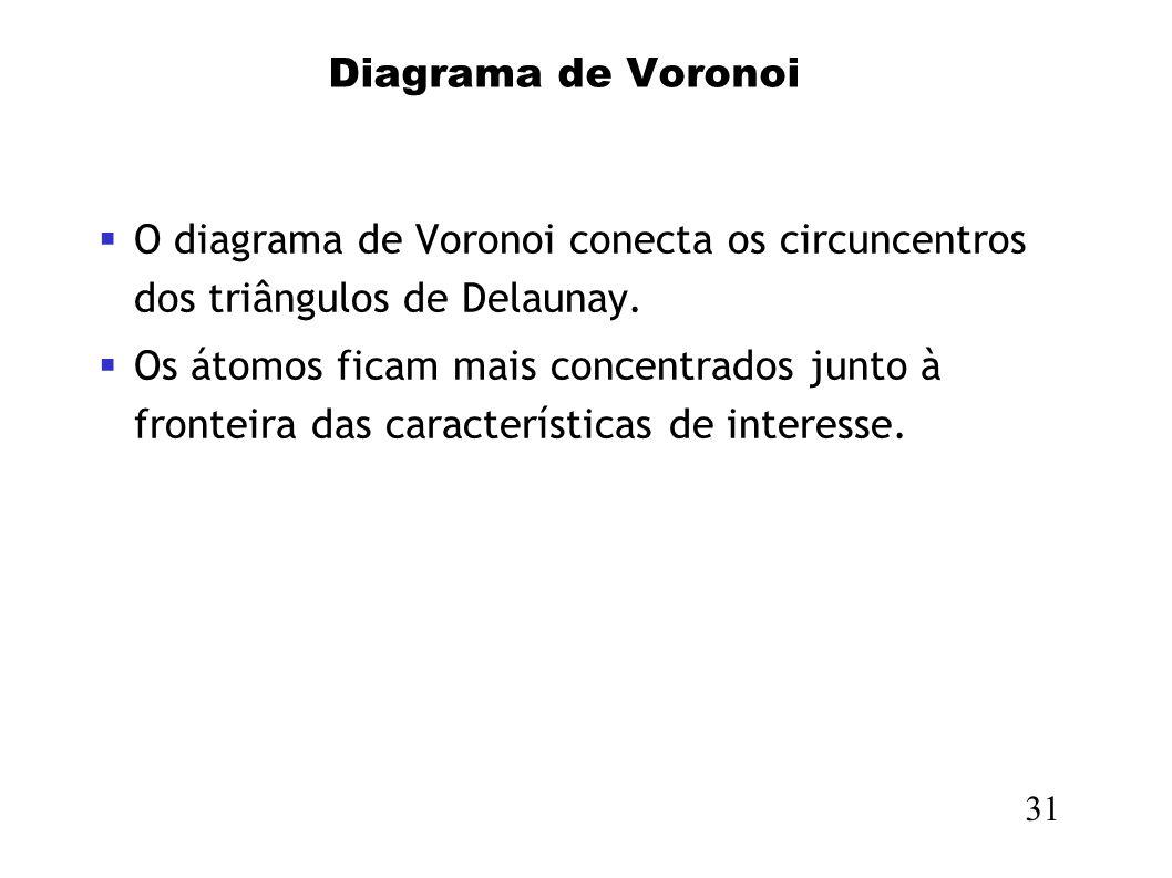 Diagrama de Voronoi O diagrama de Voronoi conecta os circuncentros dos triângulos de Delaunay.