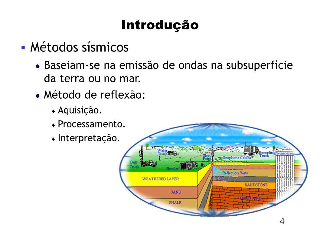 Introdução Métodos sísmicos