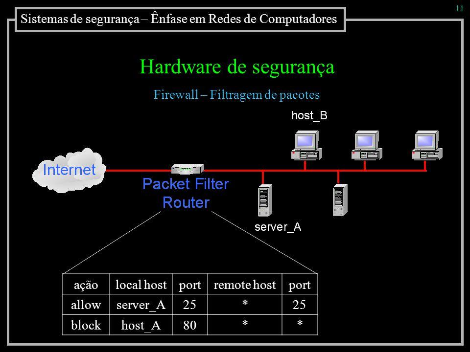 Firewall – Filtragem de pacotes