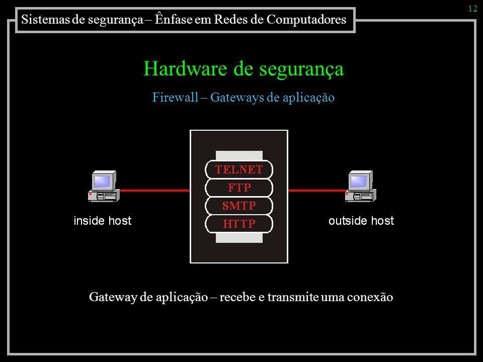 12 Sistemas de segurança – Ênfase em Redes de Computadores. Hardware de segurança. Firewall – Gateways de aplicação.