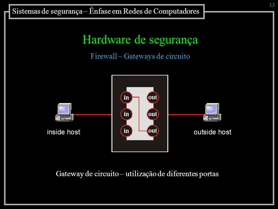 13 Sistemas de segurança – Ênfase em Redes de Computadores. Hardware de segurança. Firewall – Gateways de circuito.