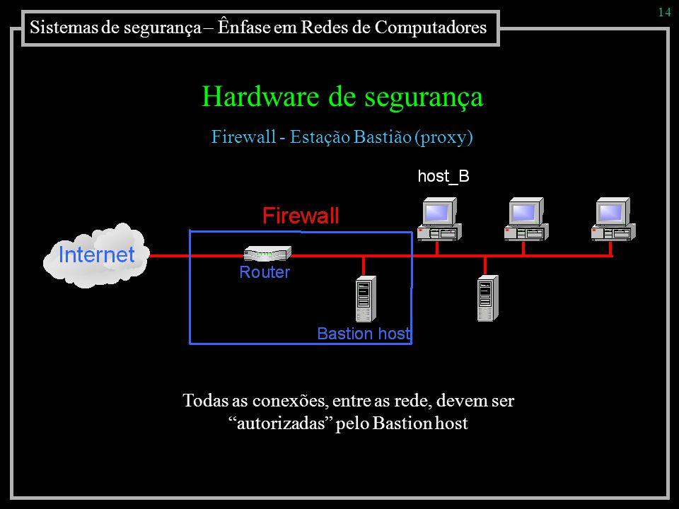 Firewall - Estação Bastião (proxy)