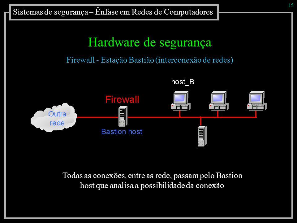 Firewall - Estação Bastião (interconexão de redes)