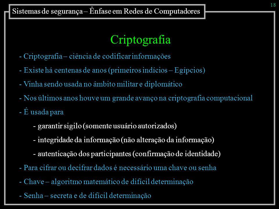 Criptografia Sistemas de segurança – Ênfase em Redes de Computadores