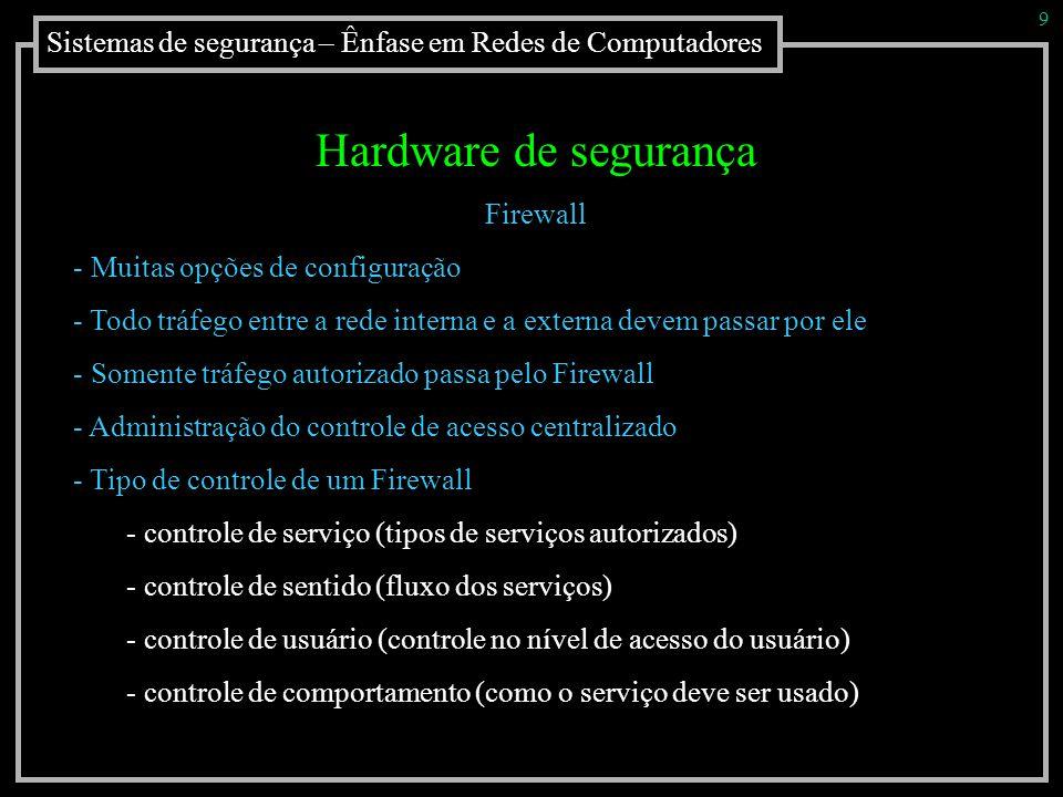 9 Sistemas de segurança – Ênfase em Redes de Computadores. Hardware de segurança. Firewall. Muitas opções de configuração.