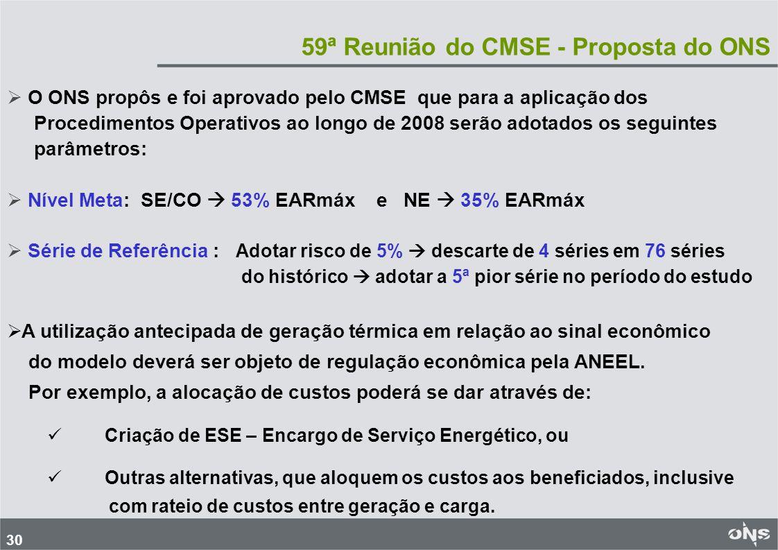 59ª Reunião do CMSE - Proposta do ONS
