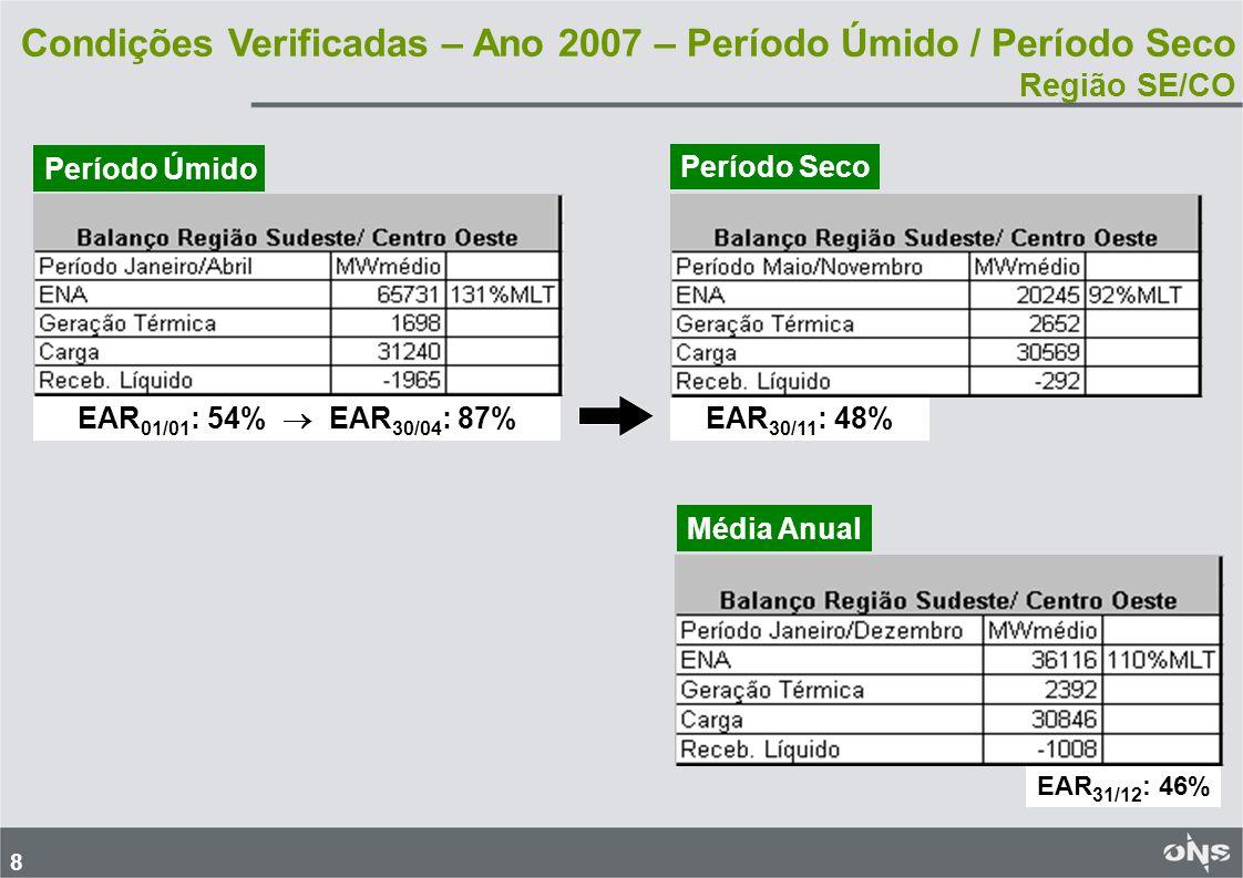Condições Verificadas – Ano 2007 – Período Úmido / Período Seco