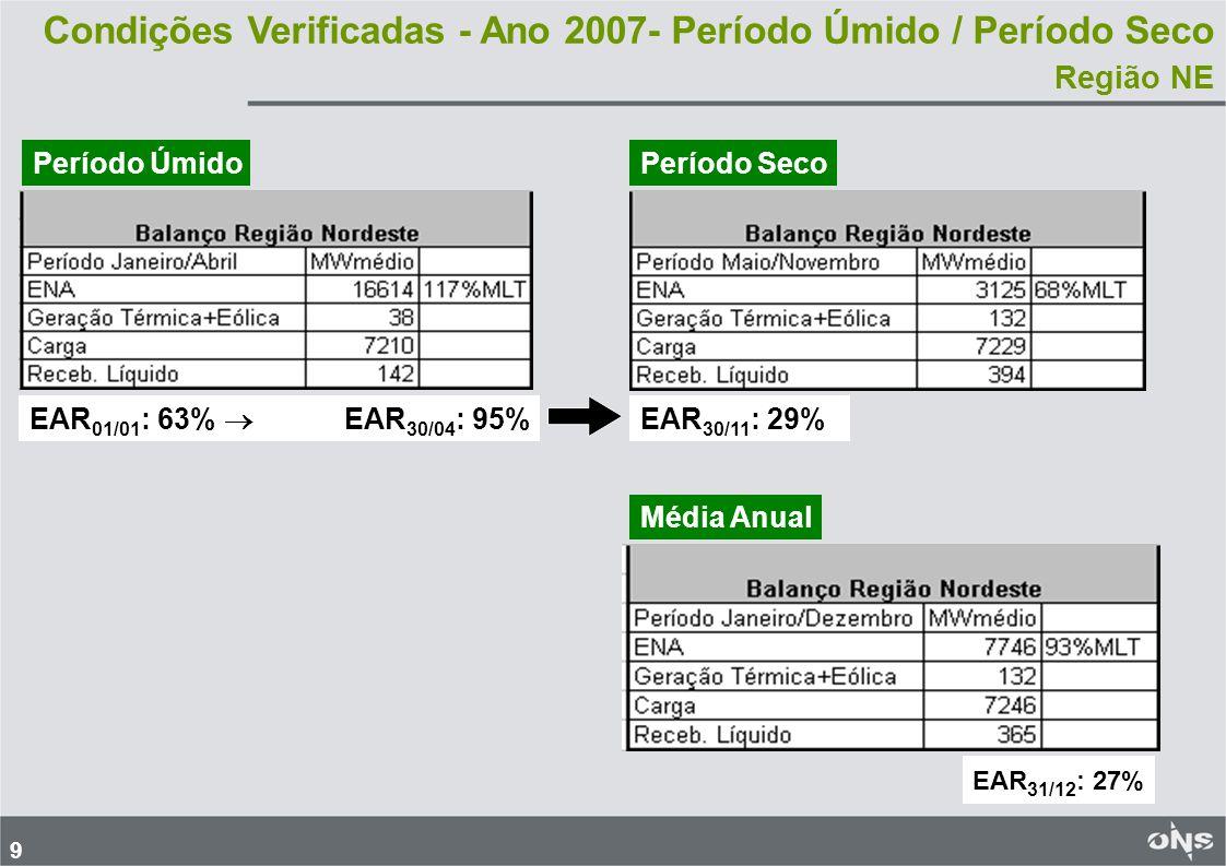 Condições Verificadas - Ano 2007- Período Úmido / Período Seco