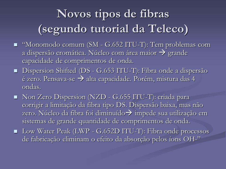Novos tipos de fibras (segundo tutorial da Teleco)