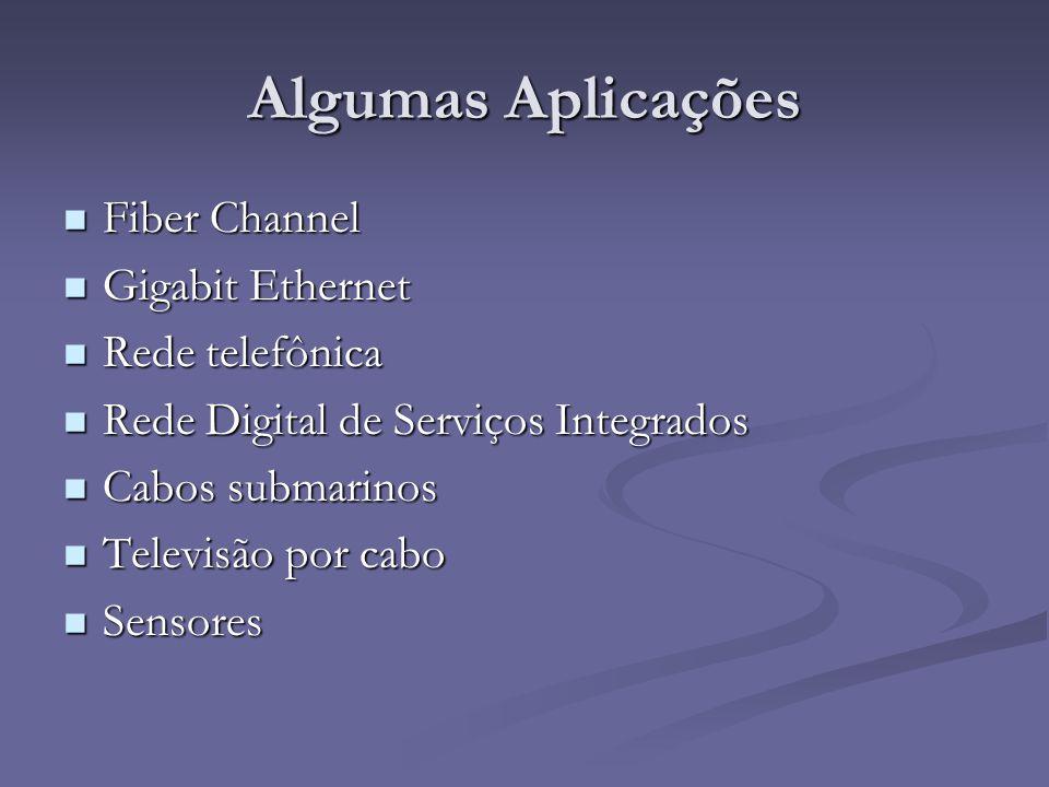 Algumas Aplicações Fiber Channel Gigabit Ethernet Rede telefônica