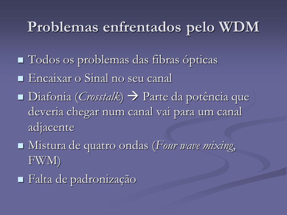 Problemas enfrentados pelo WDM