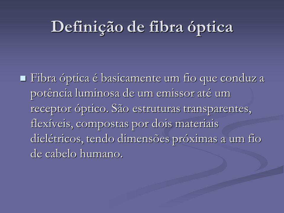 Definição de fibra óptica