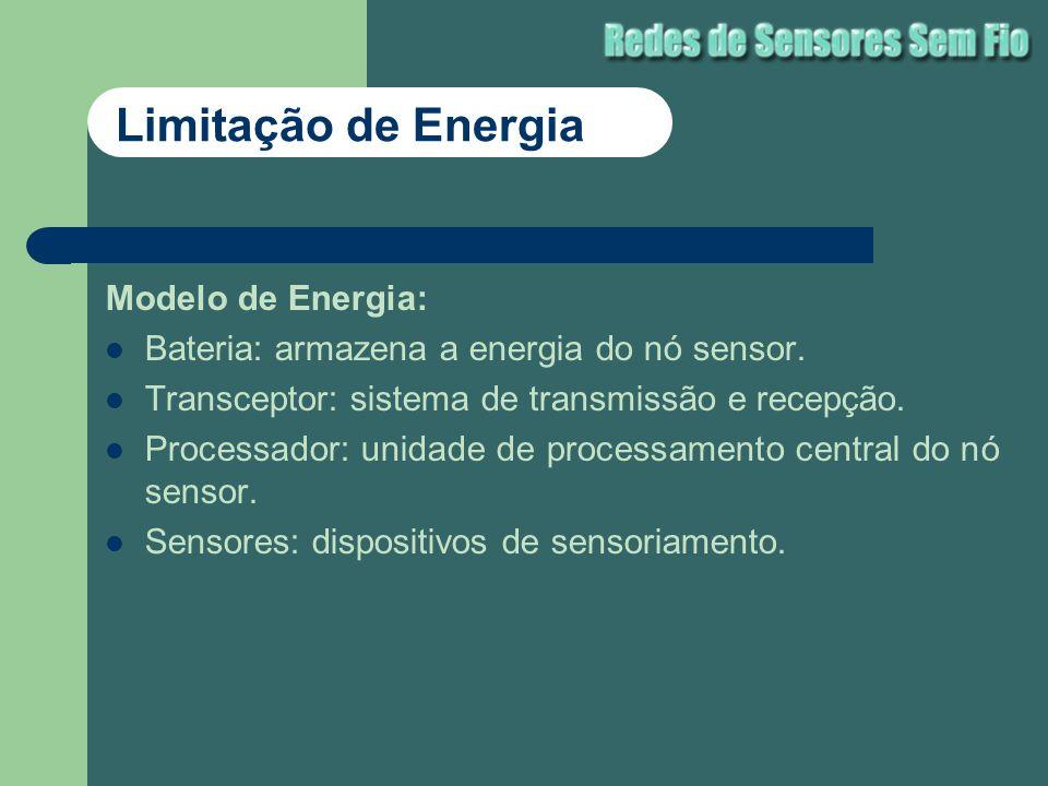Limitação de Energia Modelo de Energia: