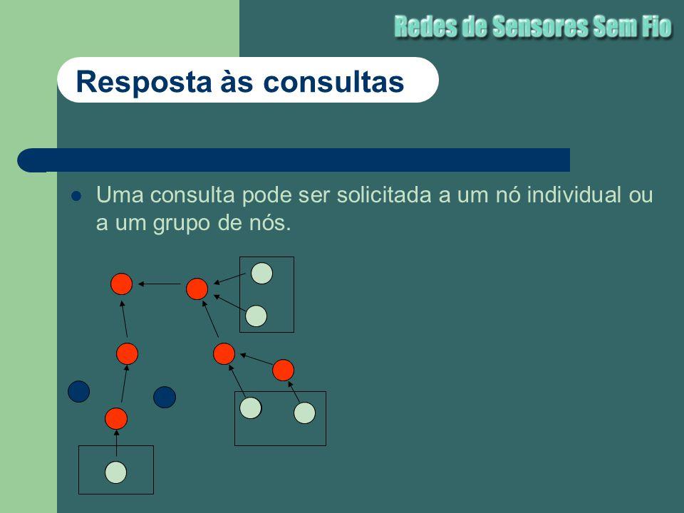 Resposta às consultas Uma consulta pode ser solicitada a um nó individual ou a um grupo de nós.
