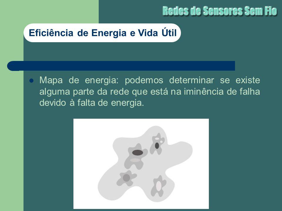 Eficiência de Energia e Vida Útil