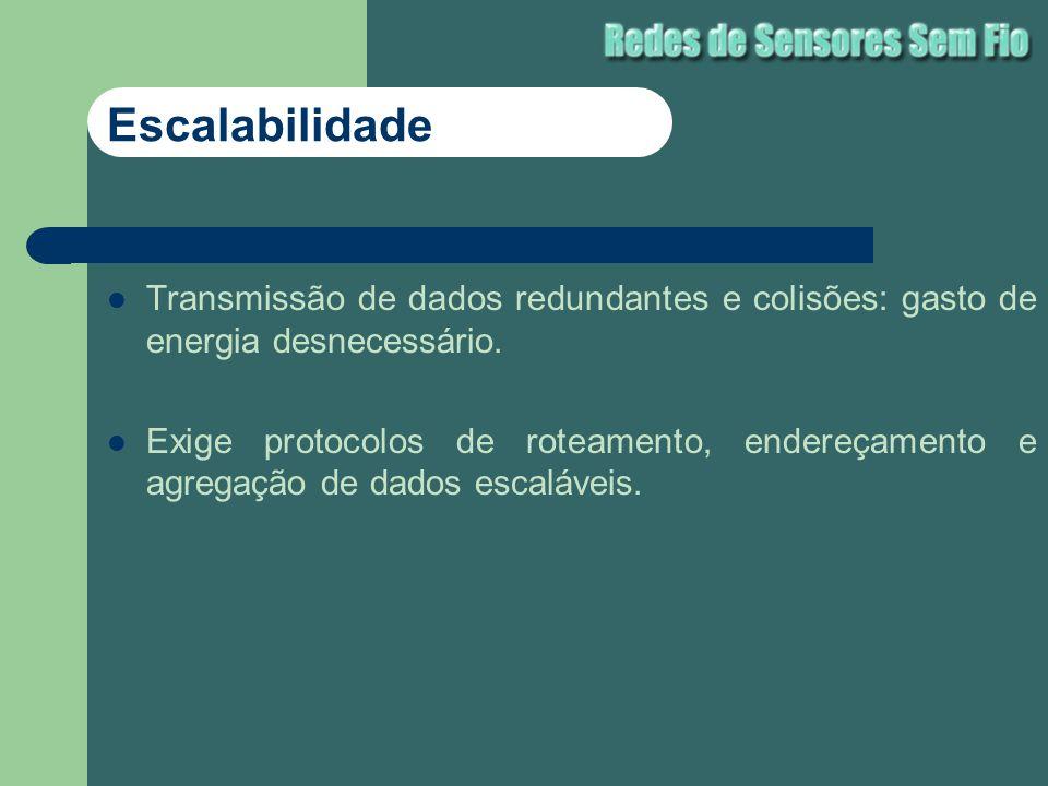 Escalabilidade Transmissão de dados redundantes e colisões: gasto de energia desnecessário.