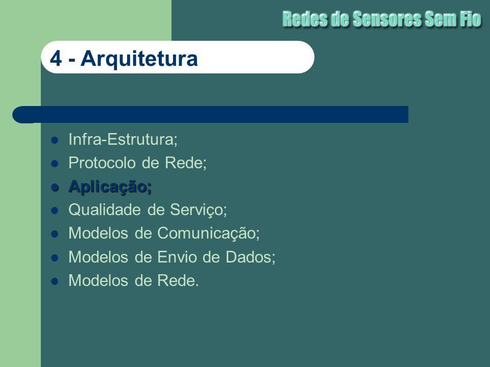 4 - Arquitetura Infra-Estrutura; Protocolo de Rede; Aplicação;
