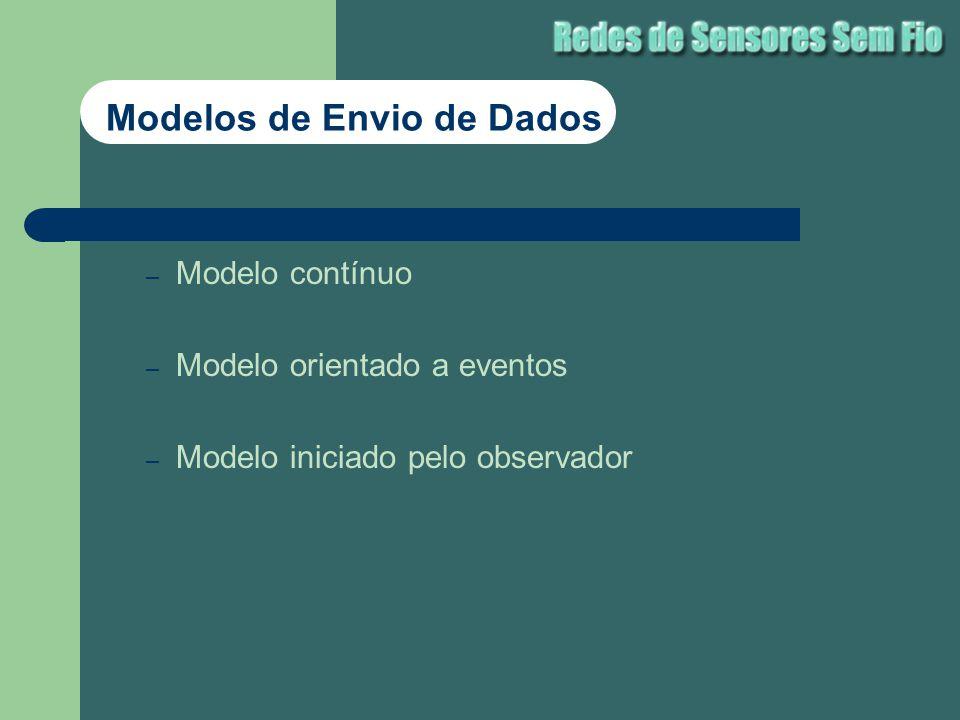 Modelos de Envio de Dados