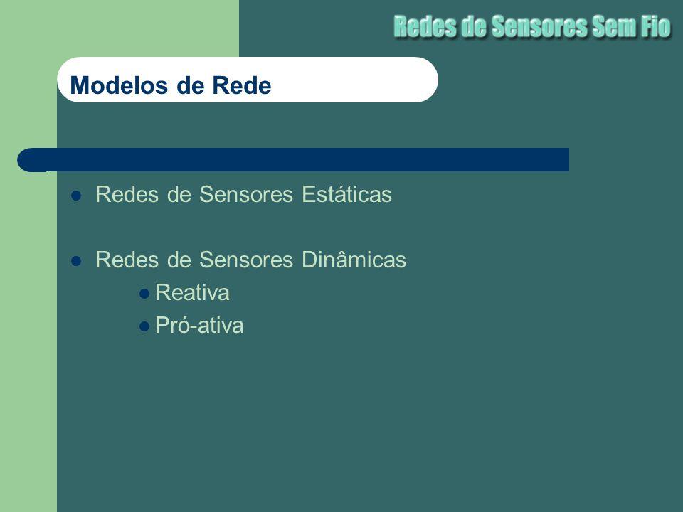 Modelos de Rede Redes de Sensores Estáticas