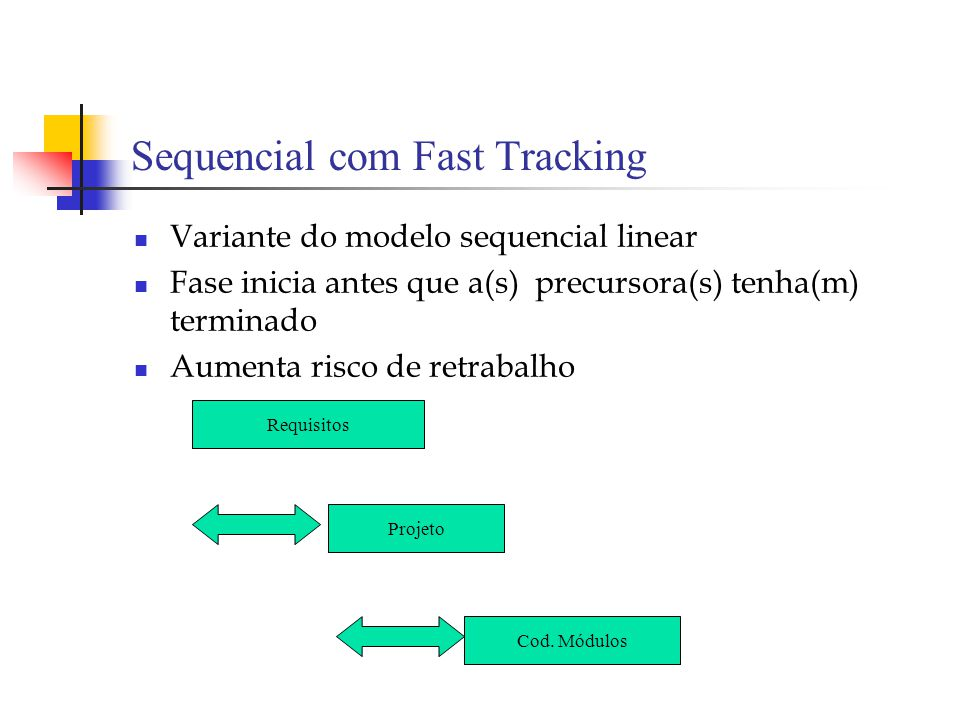Sequencial com Fast Tracking
