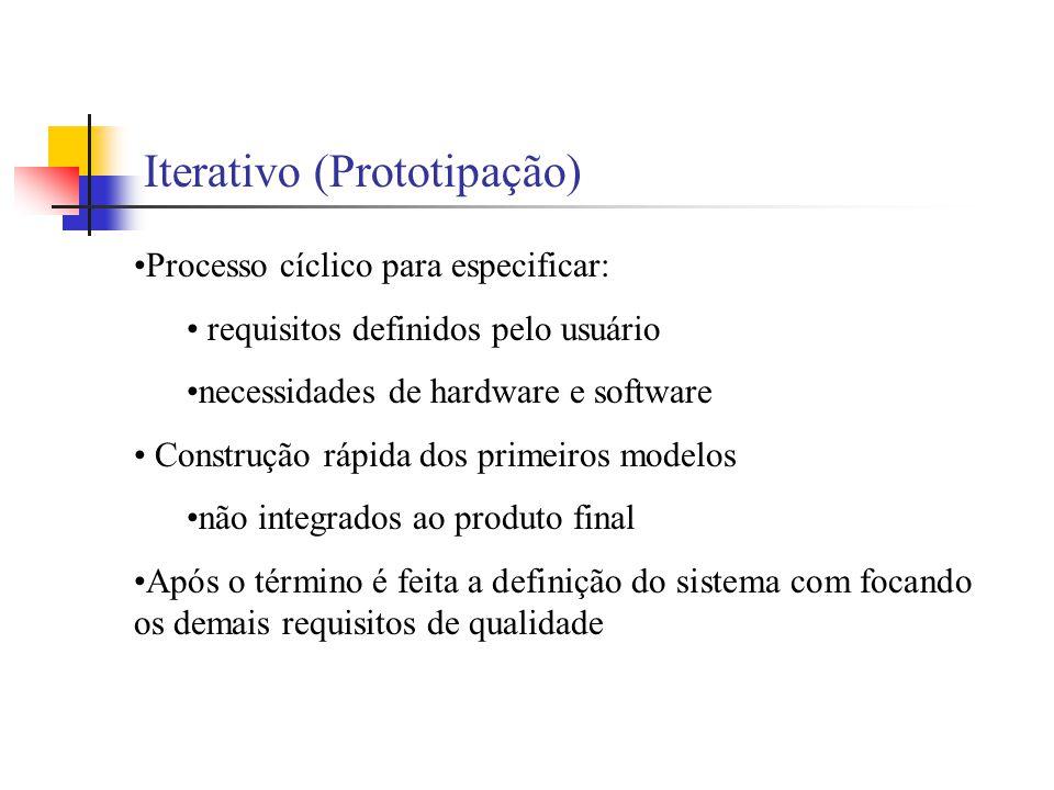 Iterativo (Prototipação)
