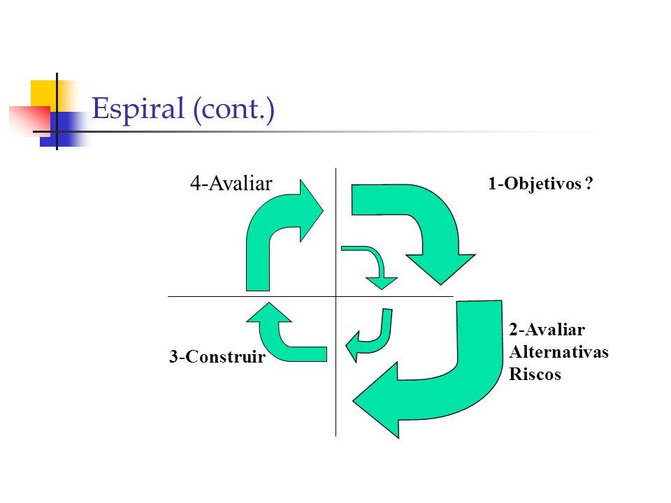 Espiral (cont.) 4-Avaliar 1-Objetivos 2-Avaliar Alternativas Riscos