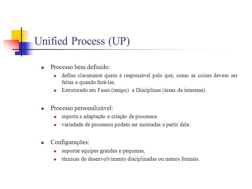 Unified Process (UP) Processo bem definido: Processo personalizável: