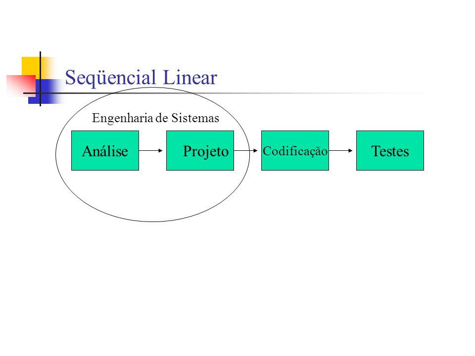 Seqüencial Linear Análise Projeto Testes Engenharia de Sistemas