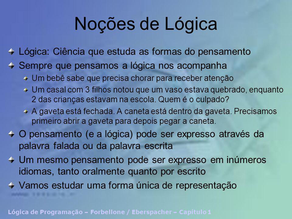 Noções de Lógica Lógica: Ciência que estuda as formas do pensamento