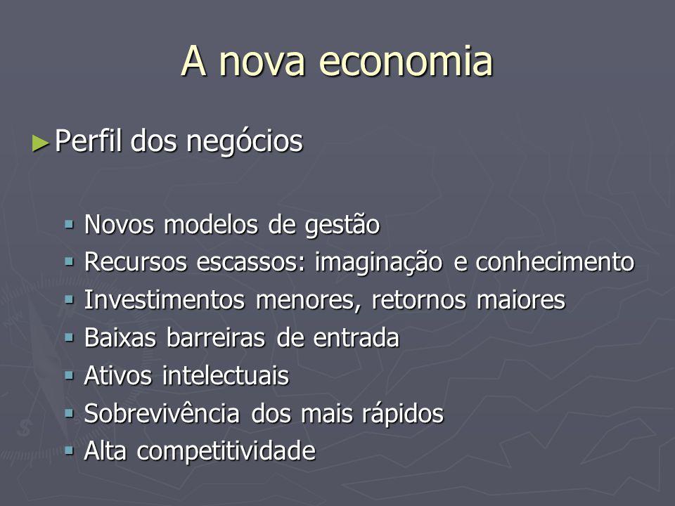 A nova economia Perfil dos negócios Novos modelos de gestão