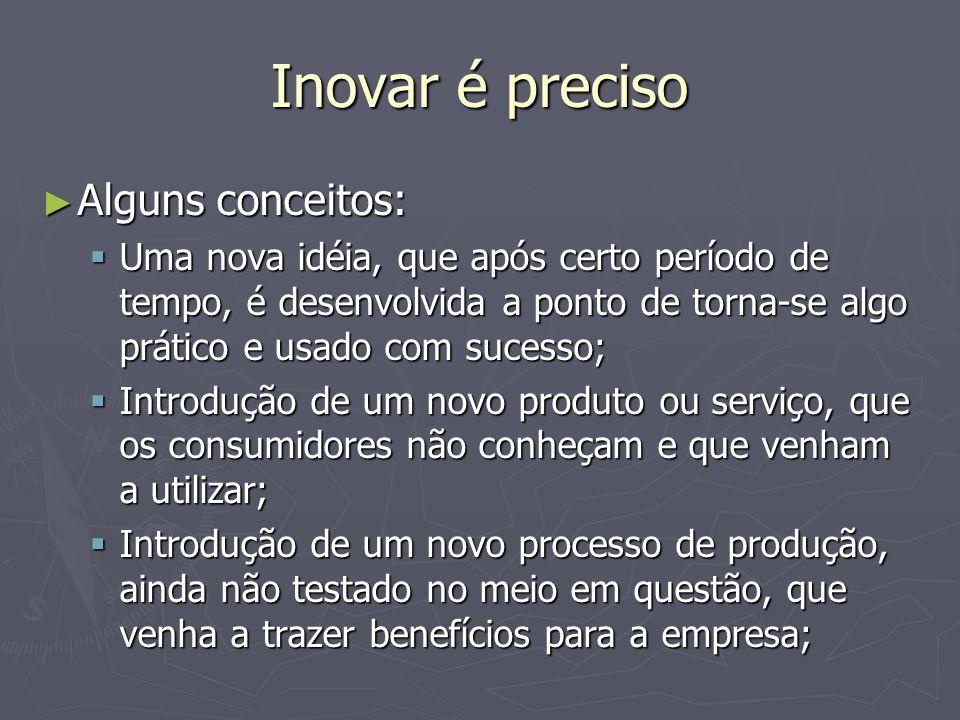 Inovar é preciso Alguns conceitos: