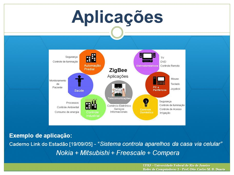 Nokia + Mitsubishi + Freescale + Compera