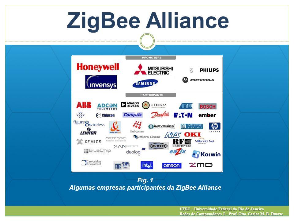 Algumas empresas participantes da ZigBee Alliance