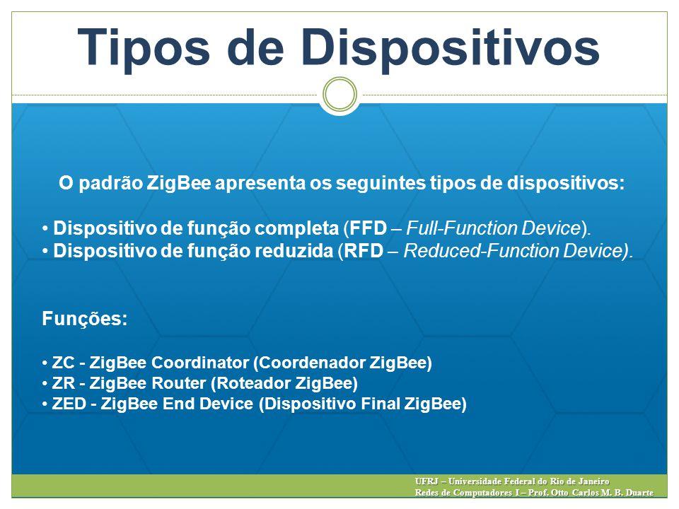 O padrão ZigBee apresenta os seguintes tipos de dispositivos: