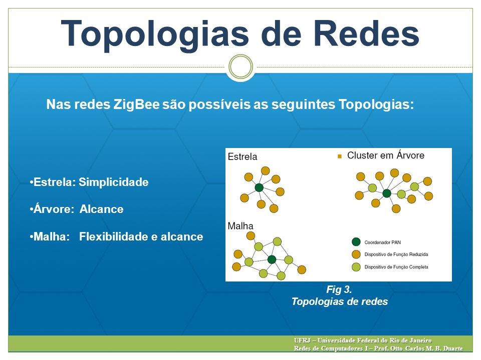 Topologias de Redes Nas redes ZigBee são possíveis as seguintes Topologias: Estrela: Simplicidade.