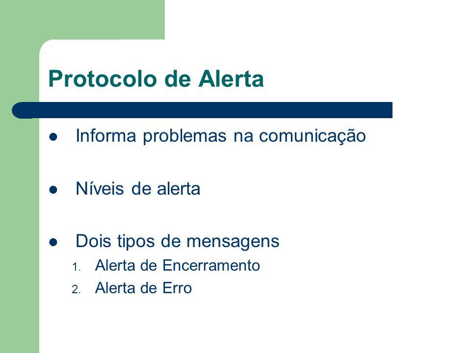 Protocolo de Alerta Informa problemas na comunicação Níveis de alerta