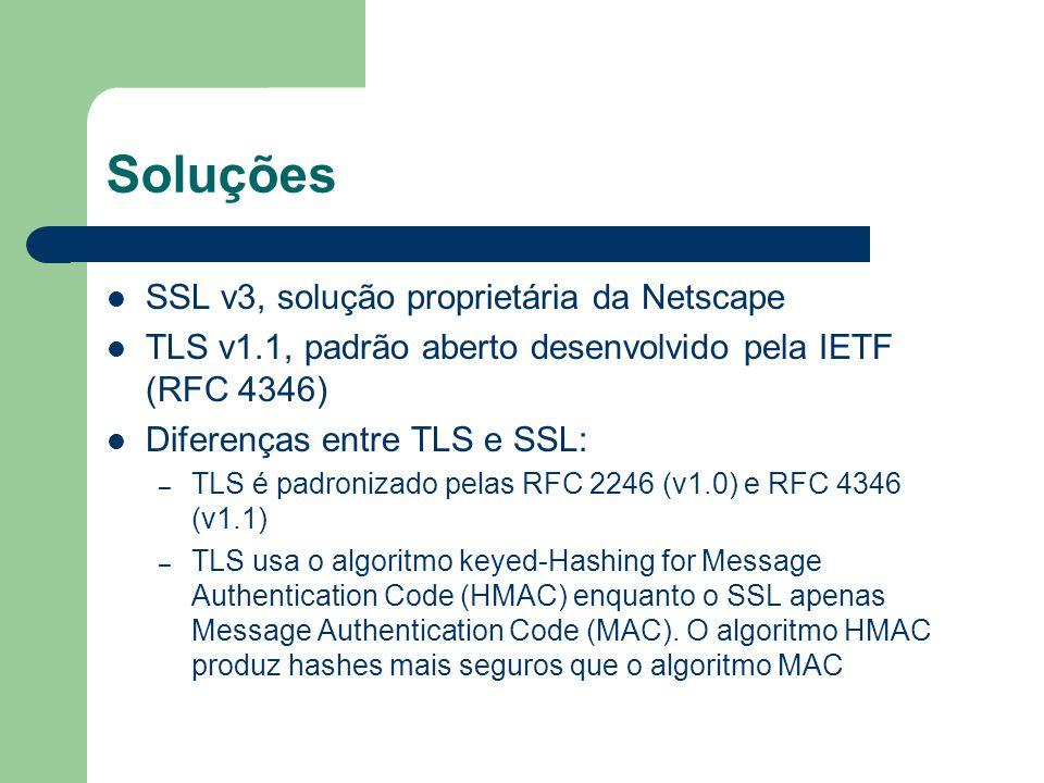 Soluções SSL v3, solução proprietária da Netscape