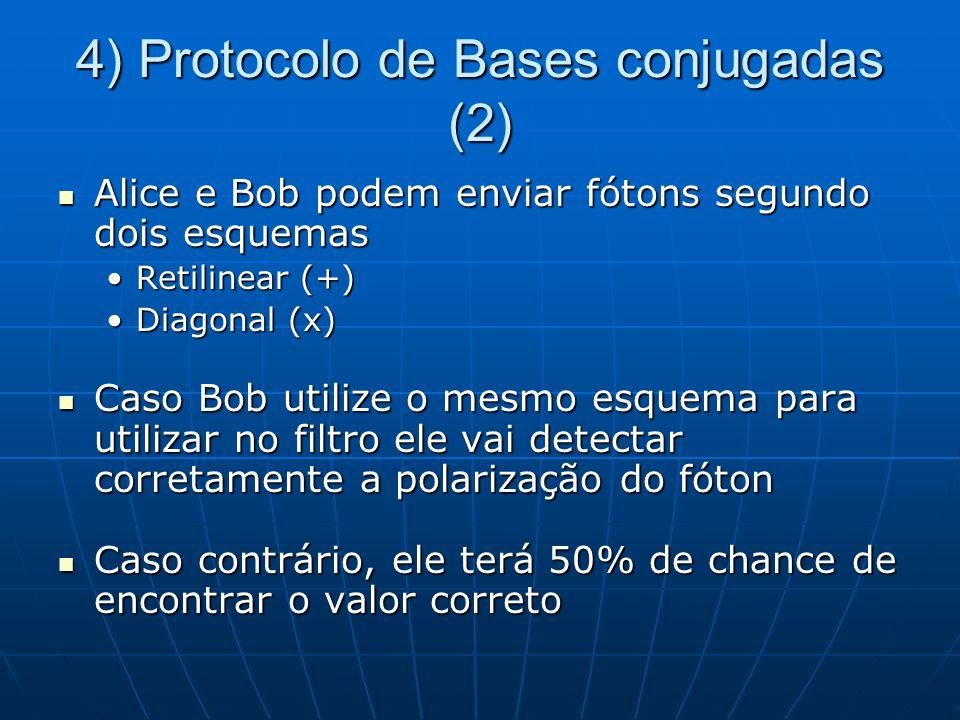 4) Protocolo de Bases conjugadas (2)