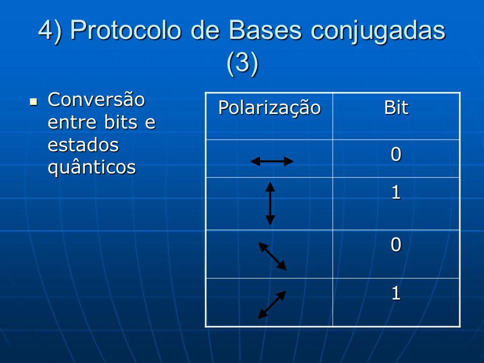 4) Protocolo de Bases conjugadas (3)