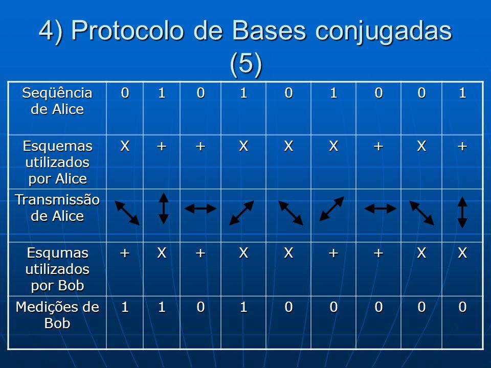 4) Protocolo de Bases conjugadas (5)