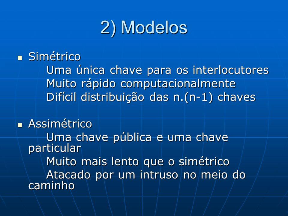 2) Modelos Simétrico Uma única chave para os interlocutores