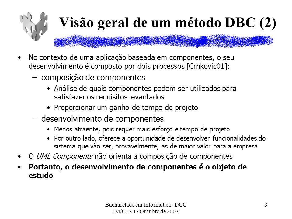 Visão geral de um método DBC (2)