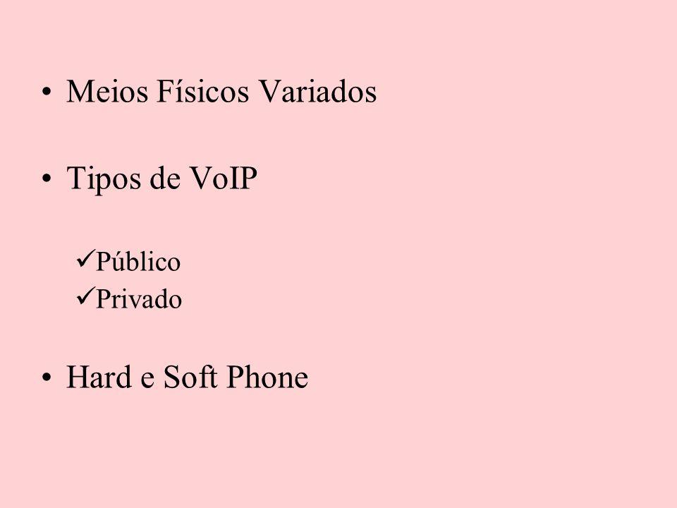 Meios Físicos Variados Tipos de VoIP