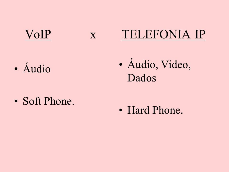 VoIP x TELEFONIA IP Áudio, Vídeo, Dados Hard Phone. Áudio Soft Phone.